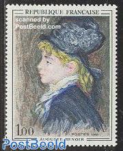 Renoir painting 1v