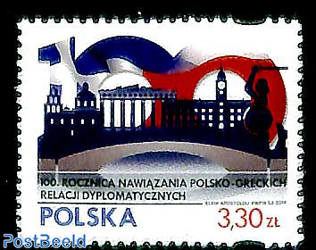 Diplomatic relations with Greece 1v, joint issue Greece