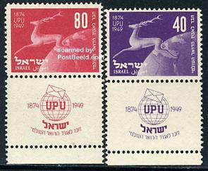 75 years UPU 2v